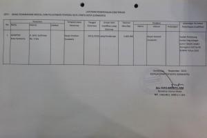 laporan-penerimaan-gratifikasi-bulan-januari-2021